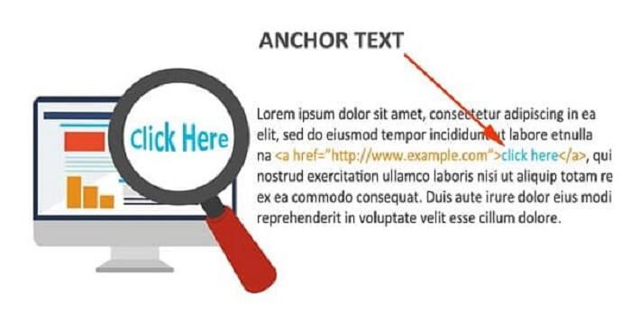 Sử dụng Anchor Text chính xác
